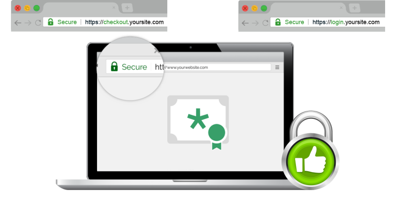 wildcard_certificate_laptop_lock_2