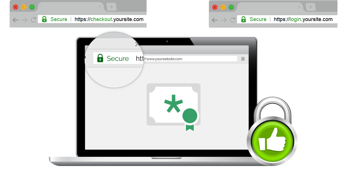 Wildcard SSL Certificates